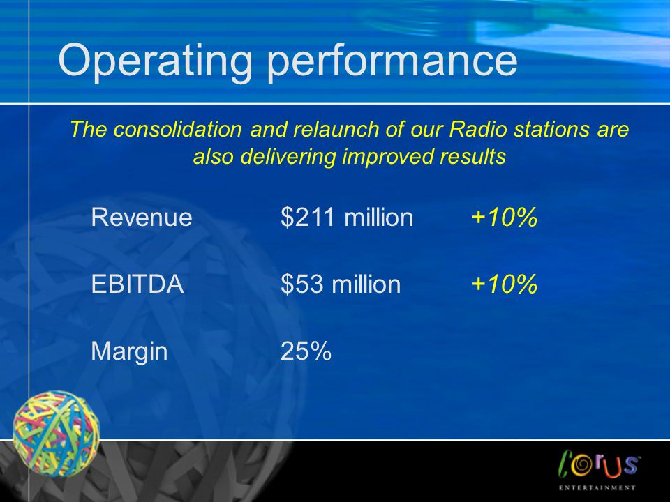 Operating performance Revenue$211 million+10% EBITDA$53 million+10% Margin25% The consolidation and relaunch of our Radio stations are also delivering improved results