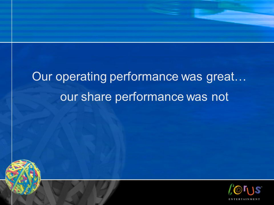 Our operating performance was great… our share performance was not