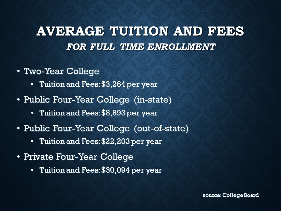 AVERAGE TUITION AND FEES FOR FULL TIME ENROLLMENT Two-Year College Two-Year College Tuition and Fees: $3,264 per year Tuition and Fees: $3,264 per yea