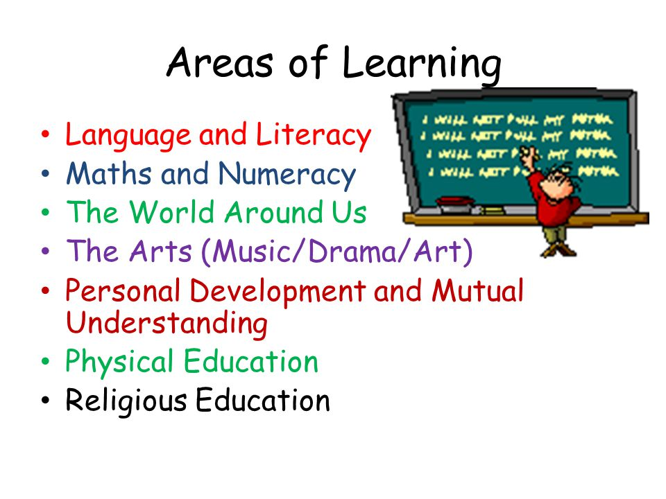 Areas of Learning Language and Literacy Maths and Numeracy The World Around Us The Arts (Music/Drama/Art) Personal Development and Mutual Understandin