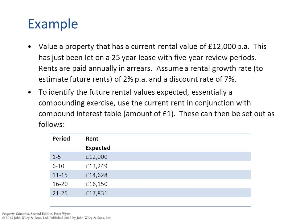 Example Value a property that has a current rental value of £12,000 p.a.