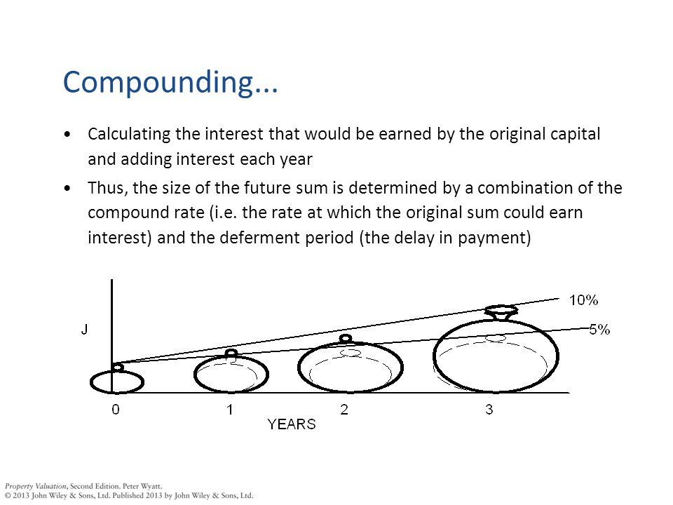 Compounding...