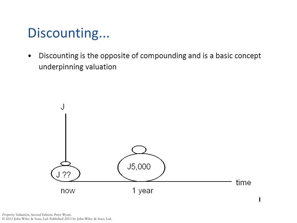 Single sum payments (the return is assumed to accrue in arrears in the following formulae) Future value, FV: Present value, PV: where: –n is the number of time periods over which the investment is held –r is the rate of return –PV is the present value of the investment –FV is the future value if the investment after n periods