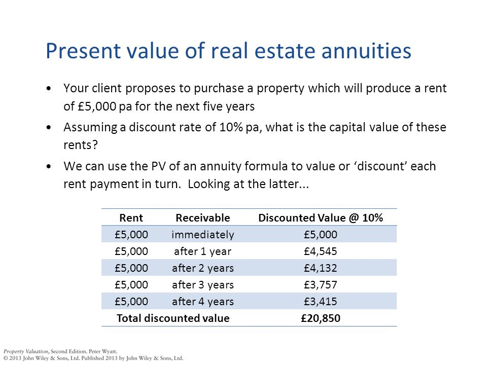 Period Rent Expected YP 5 years @ 7% Future Capital Value 1-5£12,0004.100£49,202 6-10£13,2494.100£54,321 11-15£14,6284.100£59,975 16-20£16,1504.100£66,215 21-25£17,8314.100£73,107 Present total value Our stream of 25 incomes have now been converted into 5 lots of capital sum equivalents, spread out over the term of the lease Remember that the idea of a valuation is to produce a present capital value equivalent of the rents.