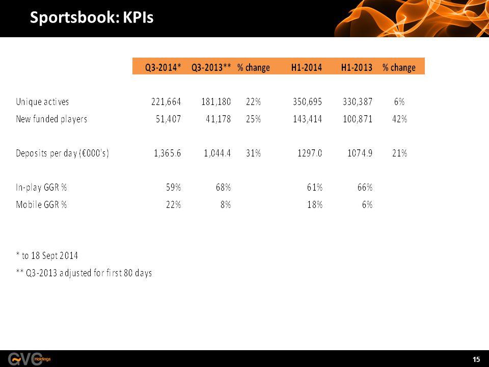 15 Sportsbook: KPIs