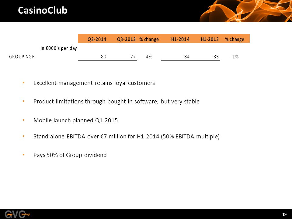 19 CasinoClub Excellent management retains loyal customers Product limitations through bought-in software, but very stable Mobile launch planned Q1-2015 Stand-alone EBITDA over €7 million for H1-2014 (50% EBITDA multiple) Pays 50% of Group dividend
