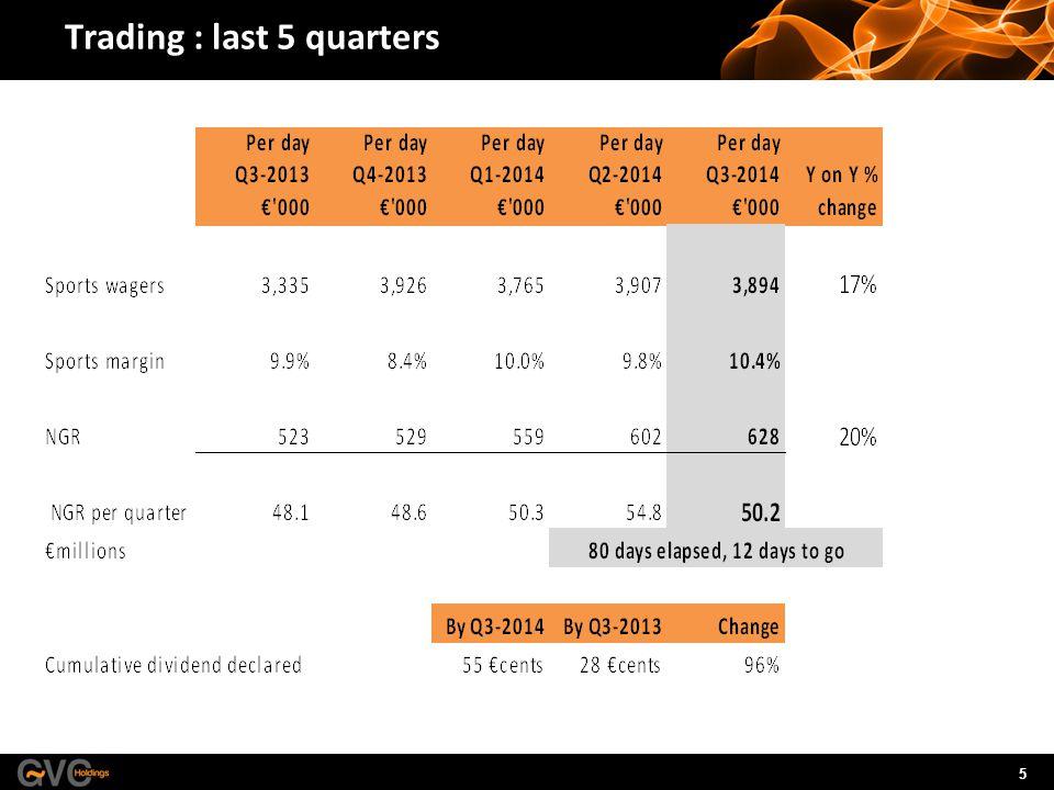 5 Trading : last 5 quarters