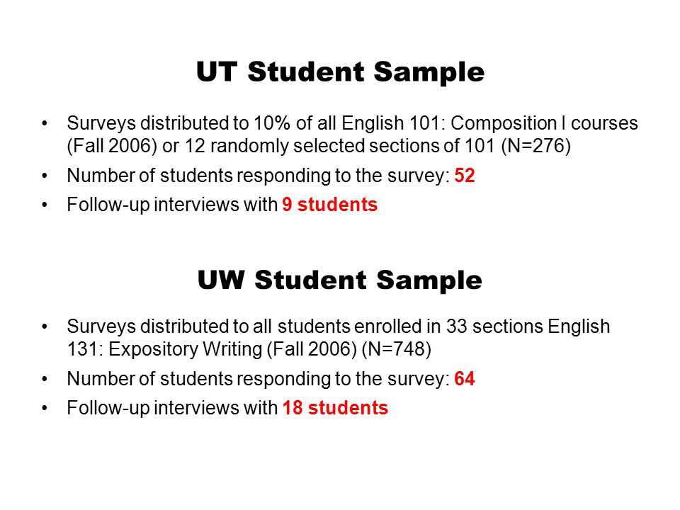 UT Student Sample Surveys distributed to 10% of all English 101: Composition I courses (Fall 2006) or 12 randomly selected sections of 101 (N=276) Number of students responding to the survey: 52 Follow-up interviews with 9 students UW Student Sample Surveys distributed to all students enrolled in 33 sections English 131: Expository Writing (Fall 2006) (N=748) Number of students responding to the survey: 64 Follow-up interviews with 18 students