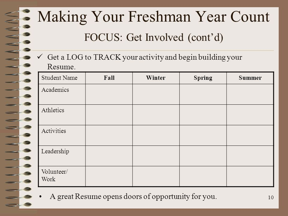 10 Making Your Freshman Year Count FOCUS: Get Involved (cont'd) Get a LOG to TRACK your activity and begin building your Resume.