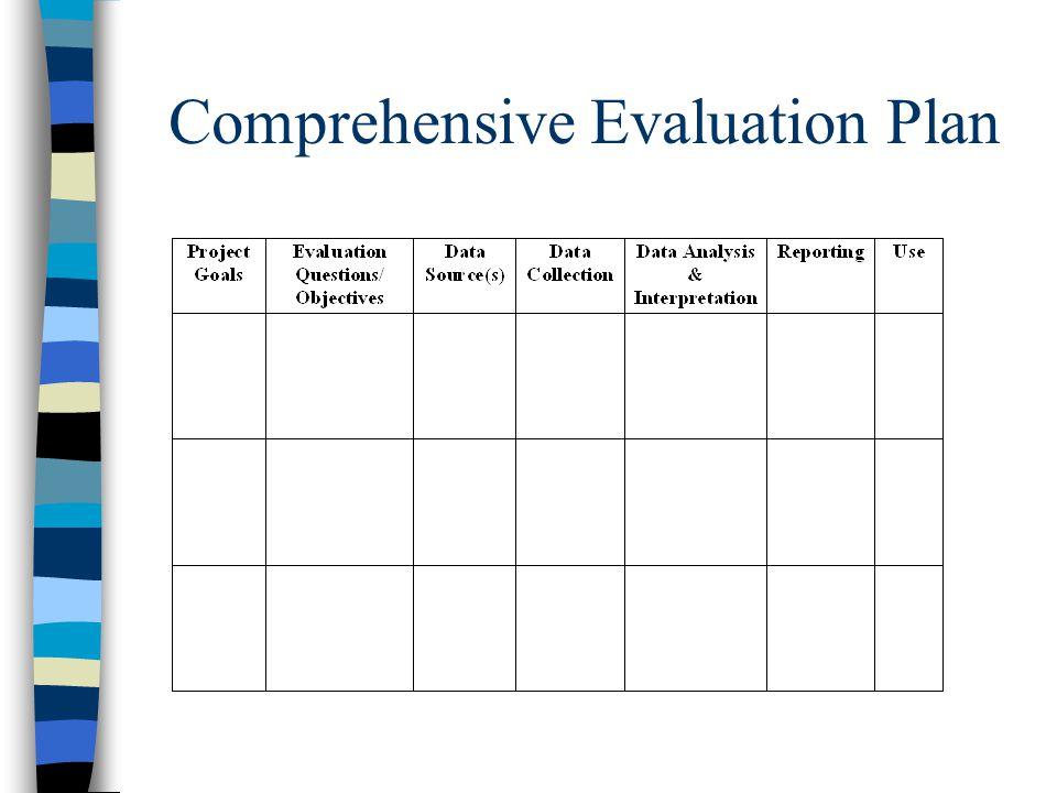Comprehensive Evaluation Plan