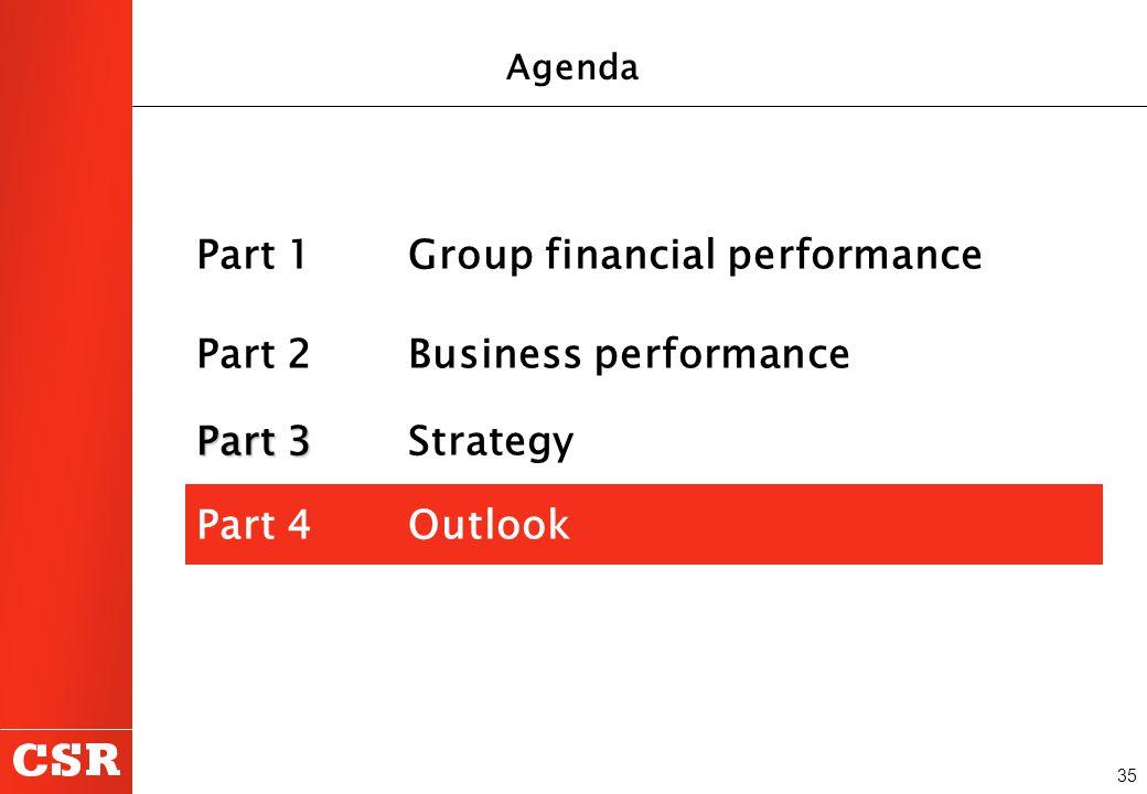 35 Part 1 Group financial performance Part 2Business performance Part 3 Part 3 Strategy Part 4 Outlook Agenda