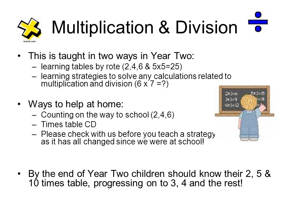 Multiplication & Division This is taught in two ways in Year Two: –learning tables by rote (2,4,6 & 5x5=25) –learning strategies to solve any calculations related to multiplication and division (6 x 7 =?) Ways to help at home: –Counting on the way to school (2,4,6) –Times table CD –Please check with us before you teach a strategy at home-it has as it has all changed since we were at school.