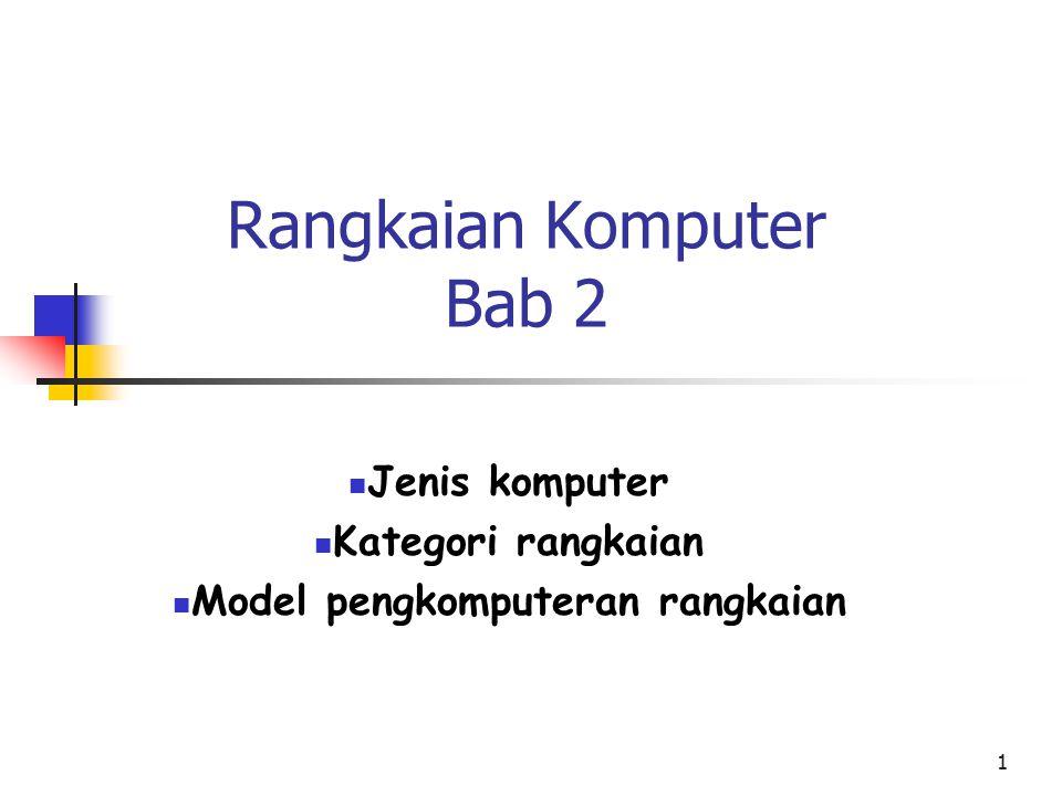 1 Rangkaian Komputer Bab 2 Jenis komputer Kategori rangkaian Model pengkomputeran rangkaian