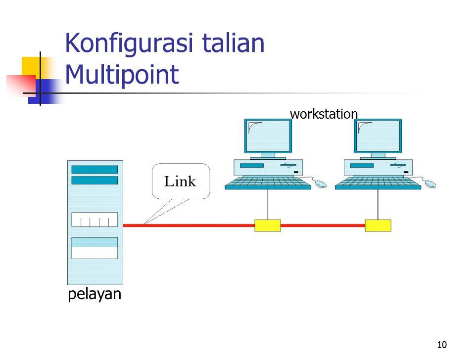 10 Konfigurasi talian Multipoint workstation pelayan