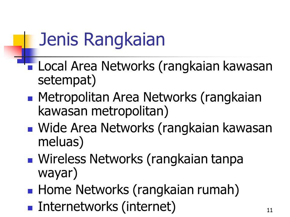 11 Jenis Rangkaian Local Area Networks (rangkaian kawasan setempat) Metropolitan Area Networks (rangkaian kawasan metropolitan) Wide Area Networks (ra