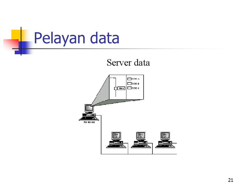 21 Pelayan data