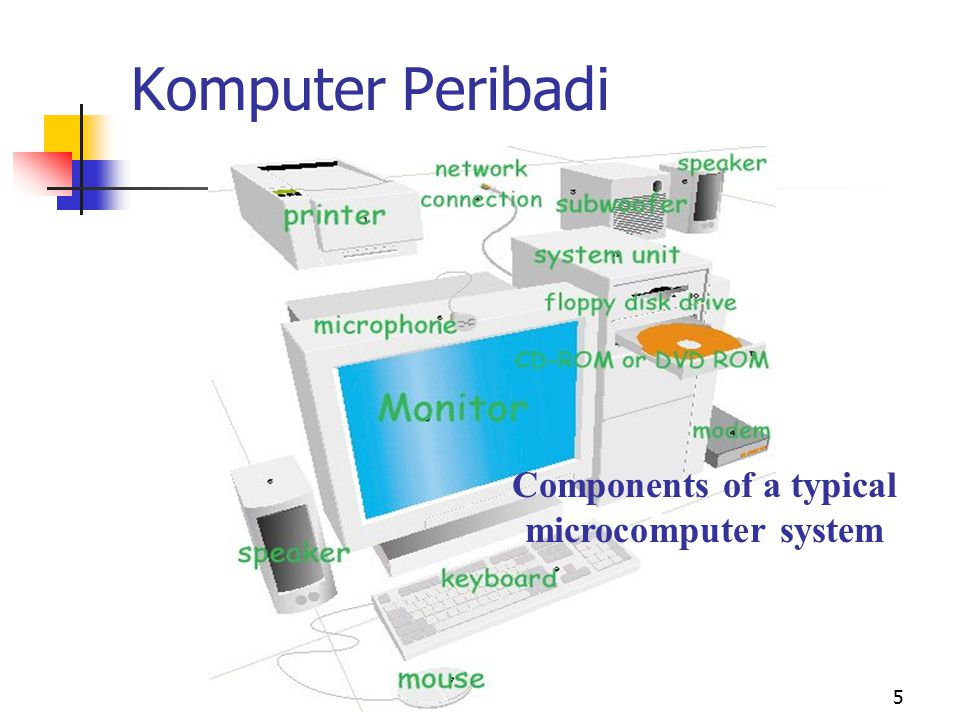 5 Components of a typical microcomputer system Komputer Peribadi