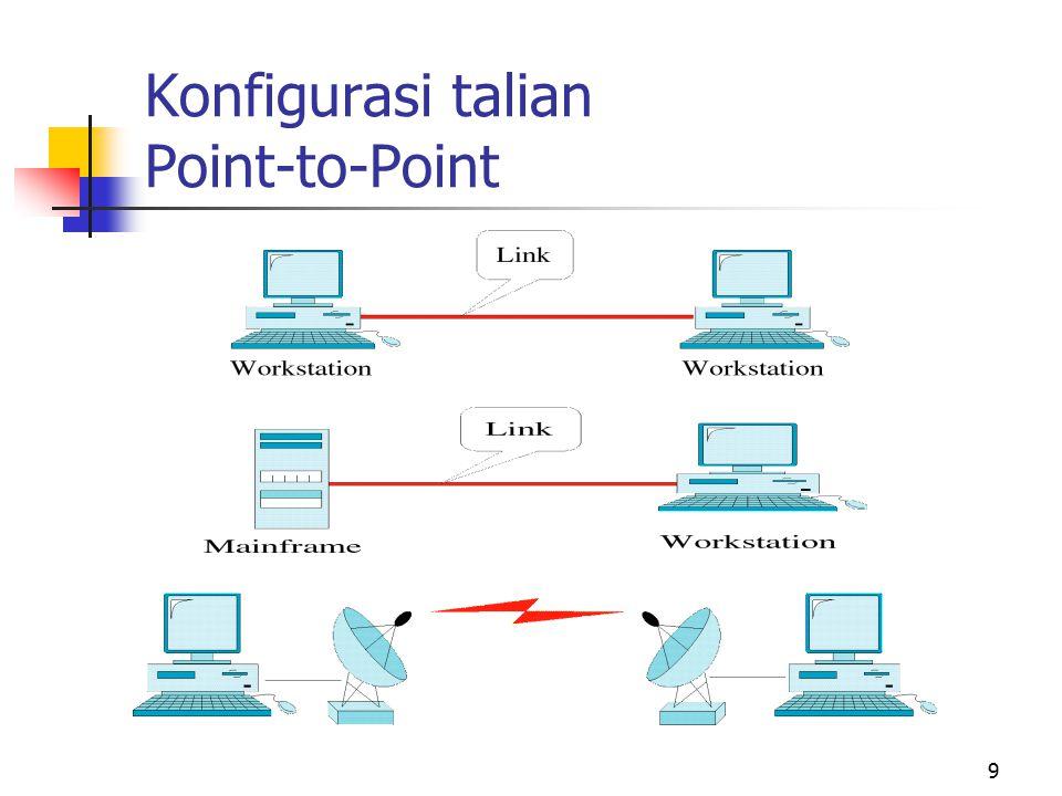 9 Konfigurasi talian Point-to-Point