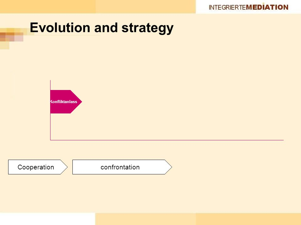 Konfliktanlass Cooperation Evolution and strategy confrontation