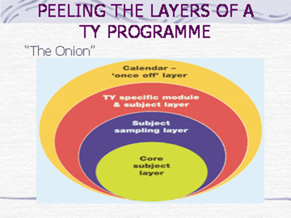 Challenges Facing Young People Leaving Certificate : Informed Subject Choice Multiple Intelligences Study Skills / Learning Styles Independent self-directed learning Assessment /Self assessment CAO choices /Course requirements Evidence: NCCA Longitudinal Survey Commission on the Points System Report ESRI Reports