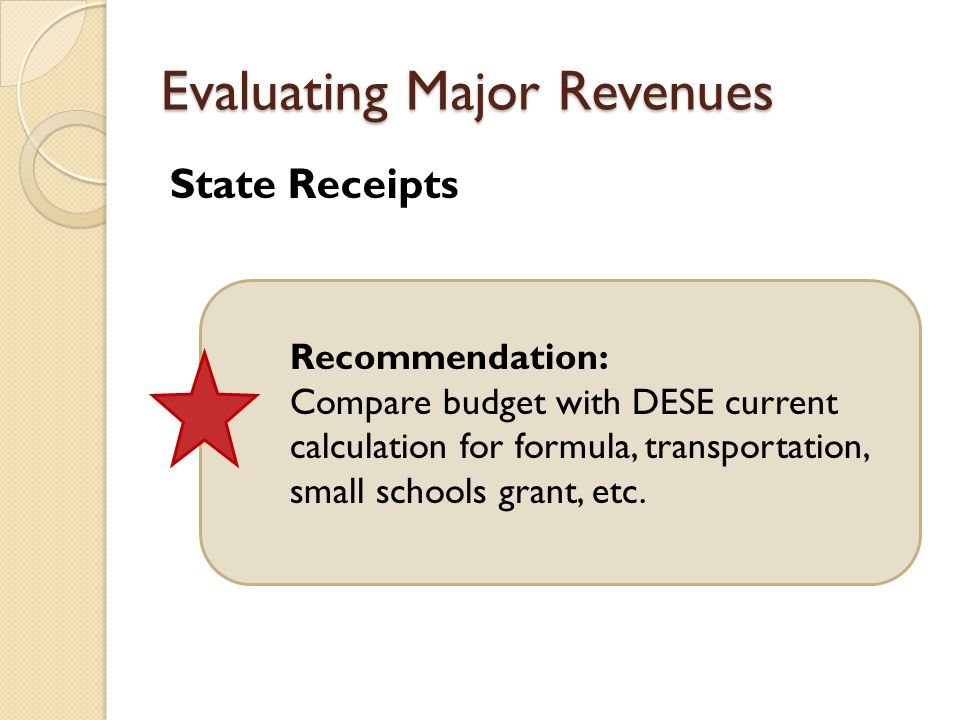 Evaluating Major Revenues State Receipts Recommendation: Compare budget with DESE current calculation for formula, transportation, small schools grant, etc.