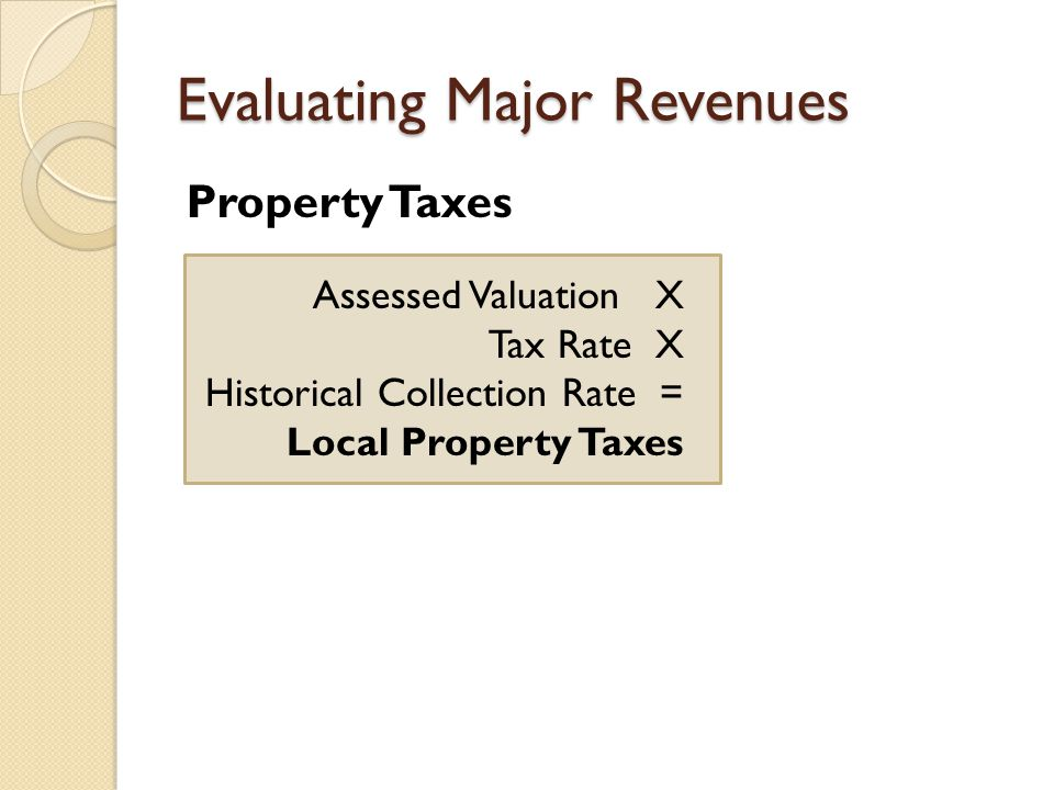 Evaluating Major Revenues Property Taxes Assessed Valuation X Tax Rate X Historical Collection Rate = Local Property Taxes
