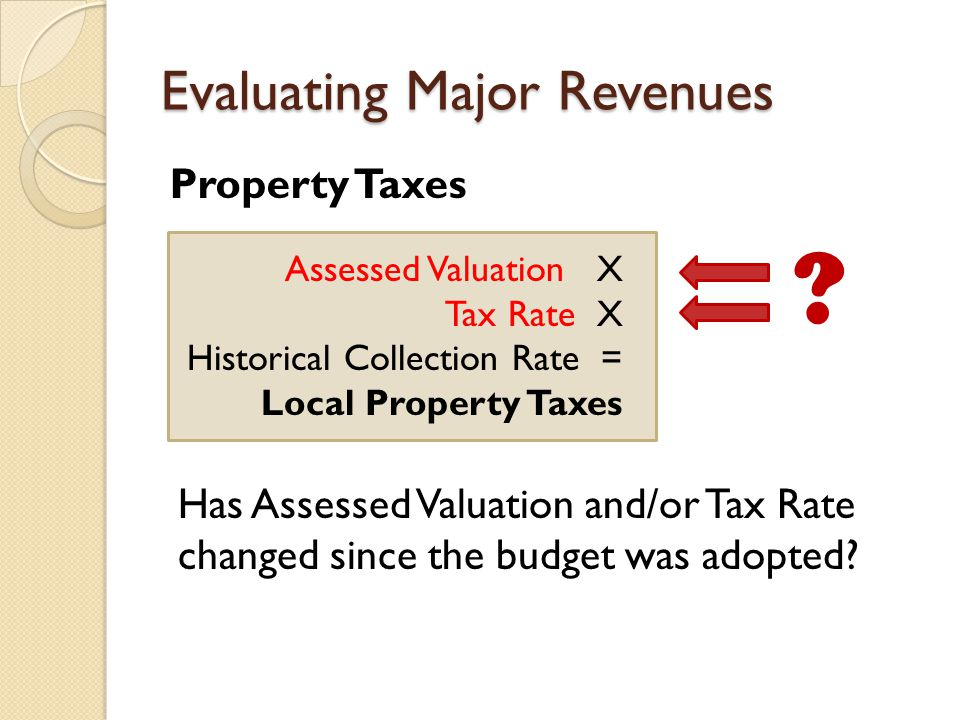 Evaluating Major Revenues Property Taxes Assessed Valuation X Tax Rate X Historical Collection Rate = Local Property Taxes .