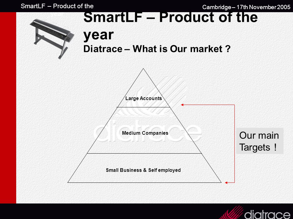 SmartLF – Product of the year Cambridge – 17th November 2005 SmartLF – Product of the year Diatrace – What is Our market .