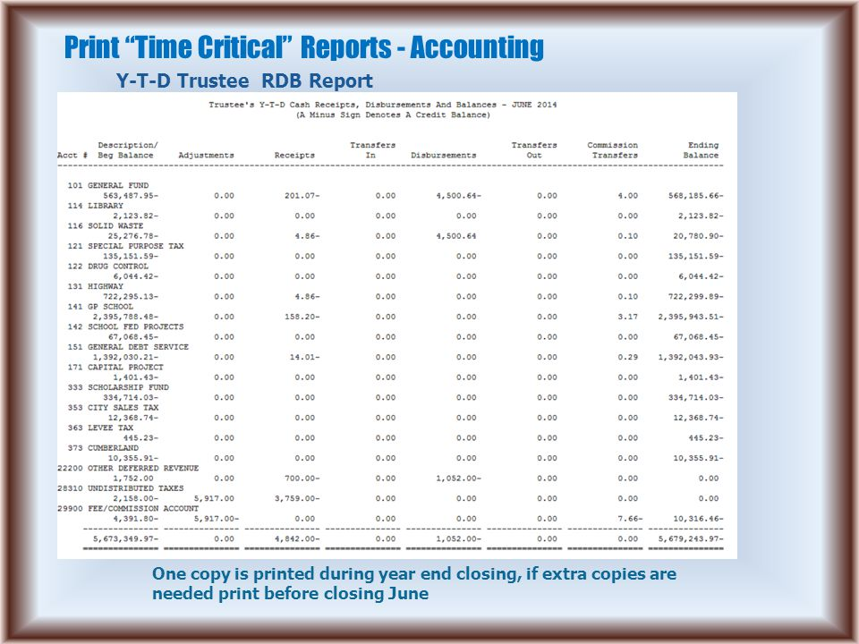 "Print ""Time Critical"" Reports - Accounting Y-T-D Trustee RDB Report One copy is printed during year end closing, if extra copies are needed print befo"