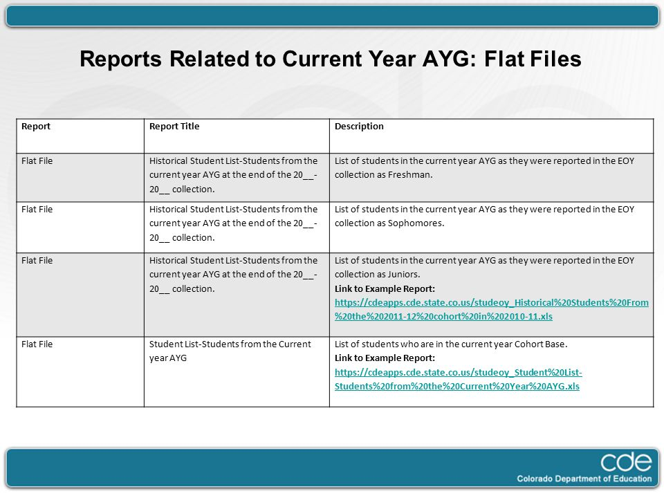 Reports Related to Current Year AYG: Flat Files ReportReport TitleDescription Flat File Historical Student List-Students from the current year AYG at the end of the 20__- 20__ collection.