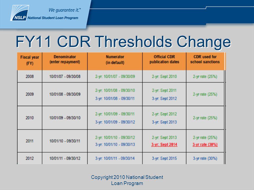 Copyright 2010 National Student Loan Program FY11 CDR Thresholds Change