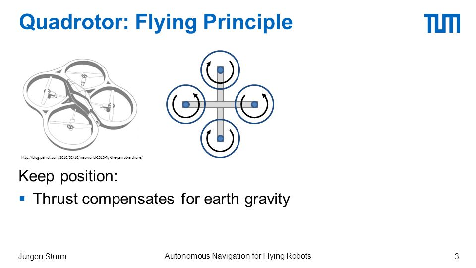 Quadrotor: Flying Principle Keep position:  Thrust compensates for earth gravity Jürgen Sturm Autonomous Navigation for Flying Robots 3 http://blog.parrot.com/2010/02/10/macworld-2010-fly-the-parrot-ardrone/