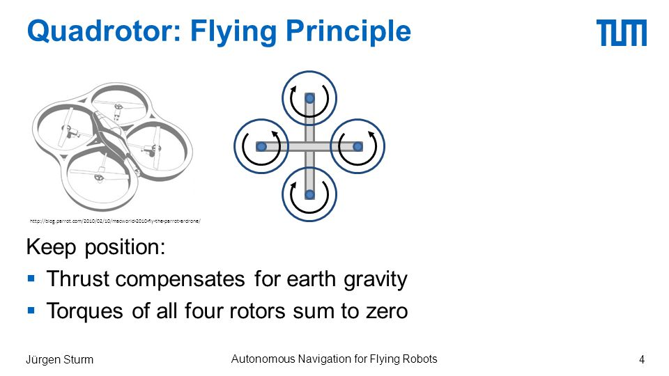 Quadrotor: Flying Principle Keep position:  Thrust compensates for earth gravity  Torques of all four rotors sum to zero Jürgen Sturm Autonomous Navigation for Flying Robots 4 http://blog.parrot.com/2010/02/10/macworld-2010-fly-the-parrot-ardrone/
