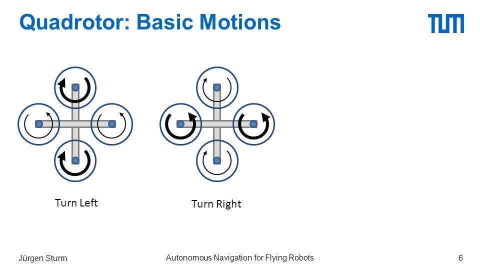 Quadrotor: Basic Motions Jürgen Sturm Autonomous Navigation for Flying Robots 6 Turn Left Turn Right