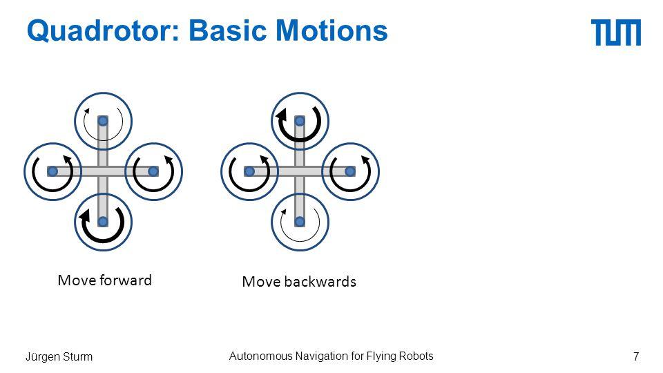 Quadrotor: Basic Motions Move forward Move backwards Jürgen Sturm Autonomous Navigation for Flying Robots 7