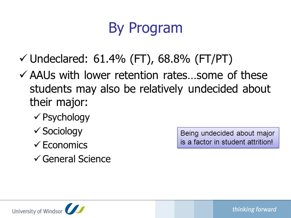 By Program Undeclared: 61.4% (FT), 68.8% (FT/PT) AAUs with lower retention rates…some of these students may also be relatively undecided about their major: Psychology Sociology Economics General Science Being undecided about major is a factor in student attrition.