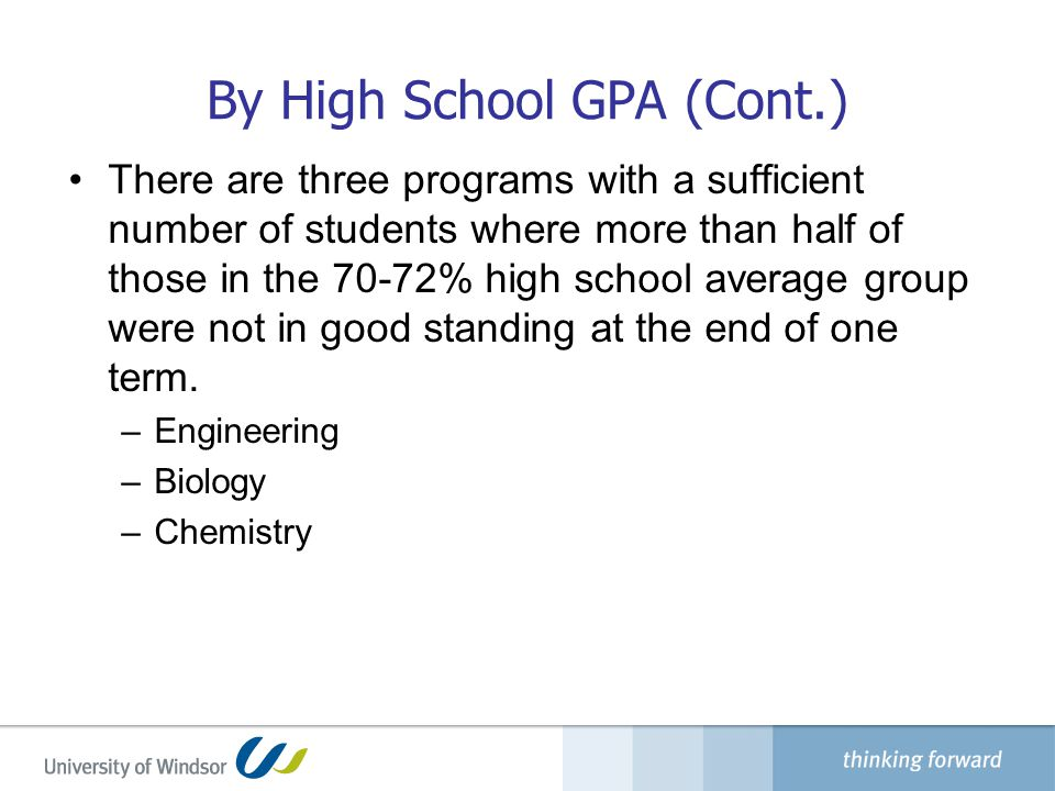 By High School GPA (Cont.) There are three programs with a sufficient number of students where more than half of those in the 70-72% high school average group were not in good standing at the end of one term.