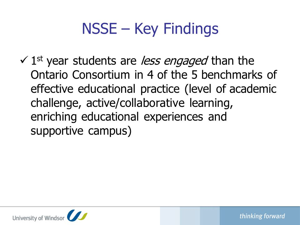 NSSE – Key Findings 1 st year students are less engaged than the Ontario Consortium in 4 of the 5 benchmarks of effective educational practice (level of academic challenge, active/collaborative learning, enriching educational experiences and supportive campus)