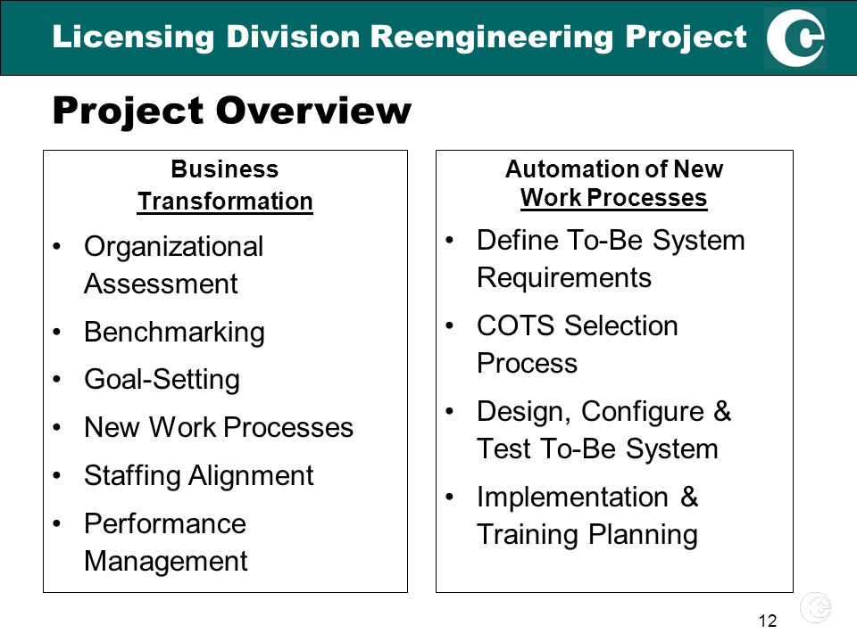 12 Licensing Division Reengineering Project Business Transformation Organizational Assessment Benchmarking Goal-Setting New Work Processes Staffing Al