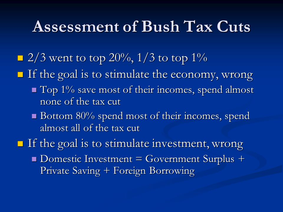 Assessment of Bush Tax Cuts 2/3 went to top 20%, 1/3 to top 1% 2/3 went to top 20%, 1/3 to top 1% If the goal is to stimulate the economy, wrong If the goal is to stimulate the economy, wrong Top 1% save most of their incomes, spend almost none of the tax cut Top 1% save most of their incomes, spend almost none of the tax cut Bottom 80% spend most of their incomes, spend almost all of the tax cut Bottom 80% spend most of their incomes, spend almost all of the tax cut If the goal is to stimulate investment, wrong If the goal is to stimulate investment, wrong Domestic Investment = Government Surplus + Private Saving + Foreign Borrowing Domestic Investment = Government Surplus + Private Saving + Foreign Borrowing
