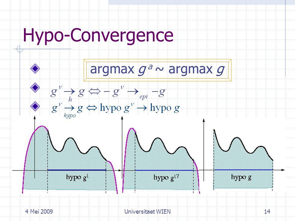 4 Mei 2009Universitaet WIEN14 Hypo-Convergence argmax g a ~ argmax g