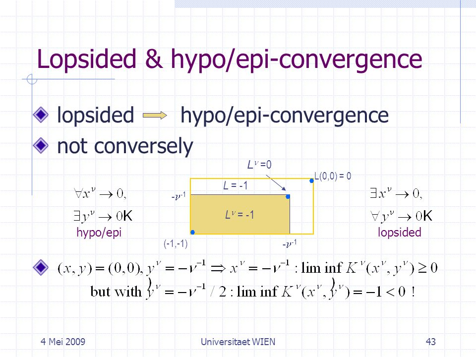 4 Mei 2009Universitaet WIEN43 Lopsided & hypo/epi-convergence lopsided hypo/epi-convergence not conversely (-1,-1) L(0,0) = 0 - -1 L = -1 L =0 L = -1 hypo/epilopsided