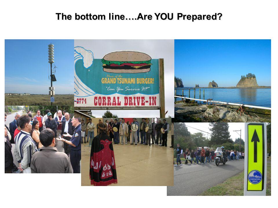 The bottom line….Are YOU Prepared?
