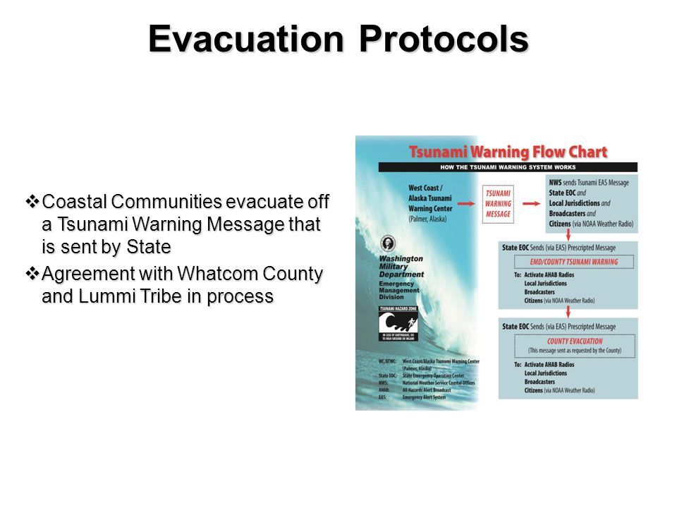 Evacuation Protocols  Coastal Communities evacuate off a Tsunami Warning Message that is sent by State  Agreement with Whatcom County and Lummi Tribe in process