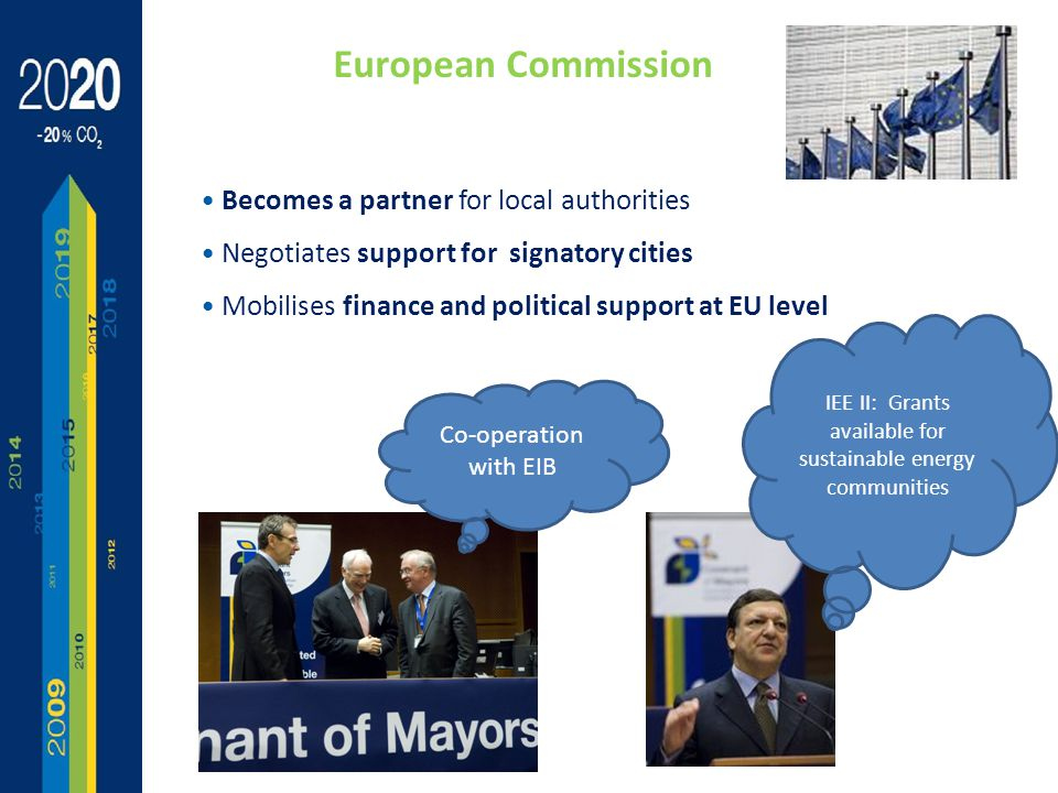 Becomes a partner for local authorities Negotiates support for signatory cities Mobilises finance and political support at EU level Co-operation with EIB IEE II: Grants available for sustainable energy communities European Commission