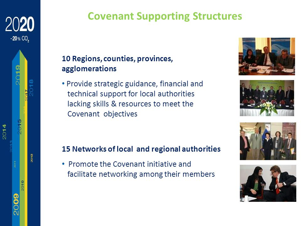 10 Regions, counties, provinces, agglomerations Provide strategic guidance, financial and technical support for local authorities lacking skills & resources to meet the Covenant objectives 15 Networks of local and regional authorities Promote the Covenant initiative and facilitate networking among their members Covenant Supporting Structures