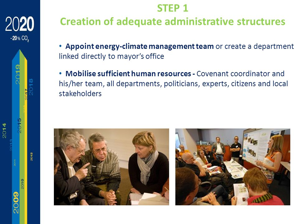 Appoint energy-climate management team or create a department linked directly to mayor's office Mobilise sufficient human resources - Covenant coordinator and his/her team, all departments, politicians, experts, citizens and local stakeholders