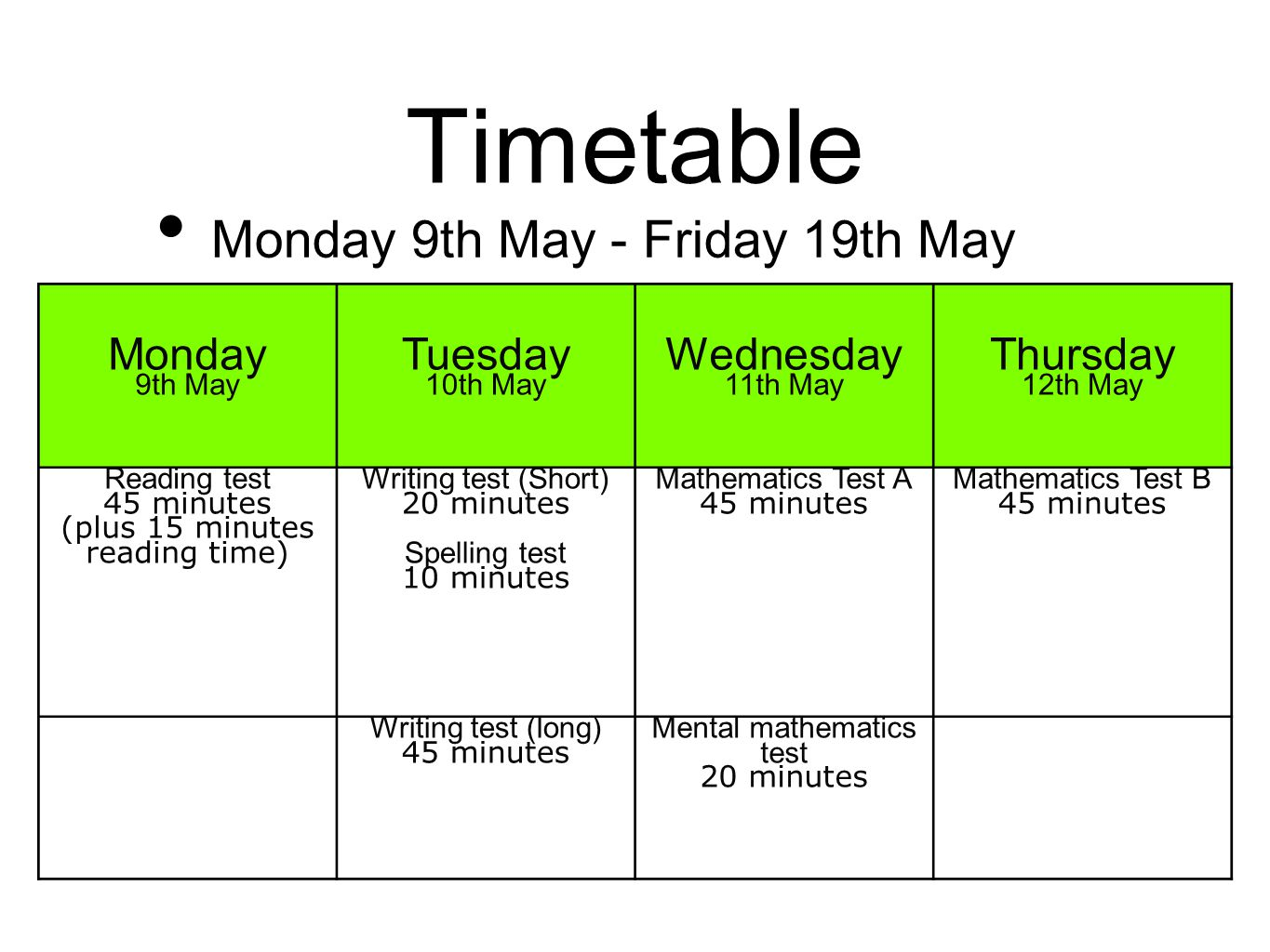 Timetable Monday 9th May - Friday 19th May 2011 Monday 9th May Tuesday 10th May Wednesday 11th May Thursday 12th May Reading test 45 minutes (plus 15 minutes reading time) Writing test (Short) 20 minutes Spelling test 10 minutes Mathematics Test A 45 minutes Mathematics Test B 45 minutes Writing test (long) 45 minutes Mental mathematics test 20 minutes