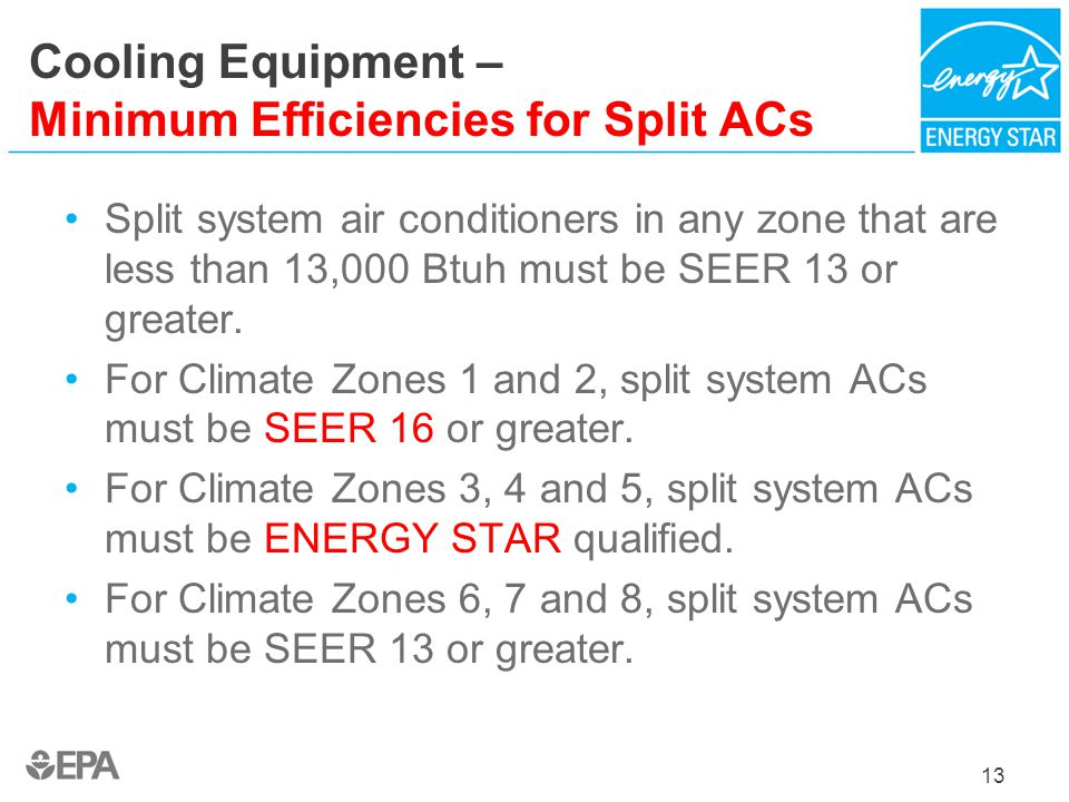 Cooling Equipment – Minimum Efficiencies for Split ACs Split system air conditioners in any zone that are less than 13,000 Btuh must be SEER 13 or gre