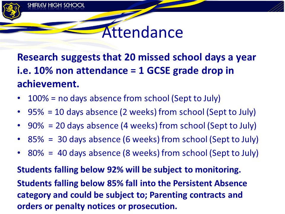 Attendance Research suggests that 20 missed school days a year i.e.